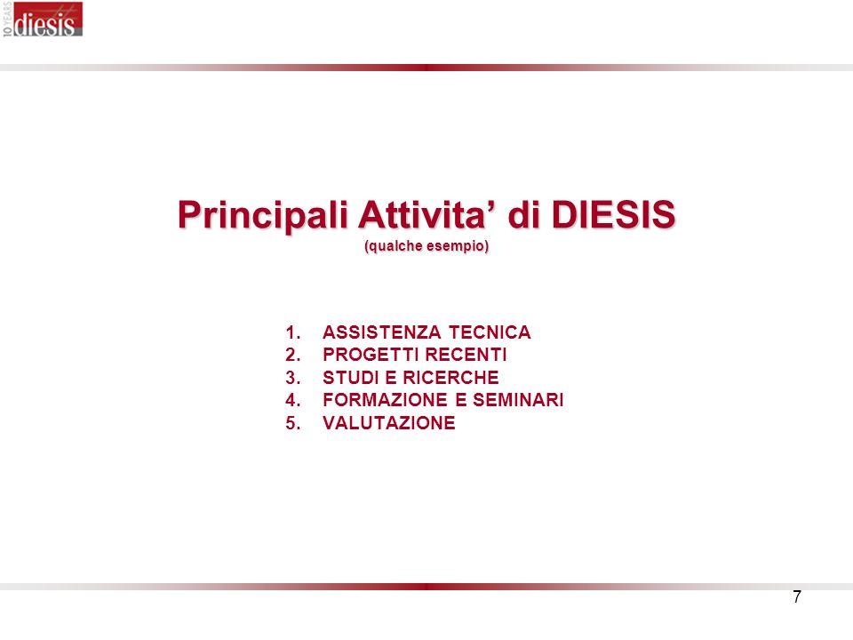 Principali Attivita' di DIESIS (qualche esempio)