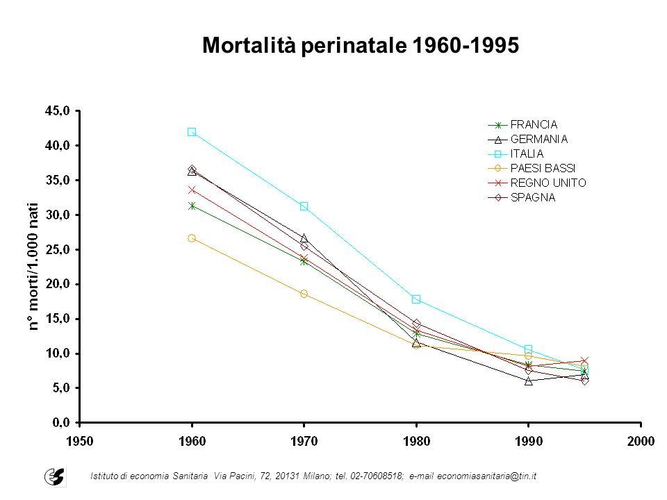 Mortalità perinatale 1960-1995