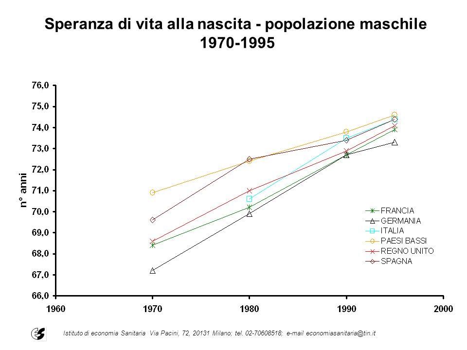 Speranza di vita alla nascita - popolazione maschile