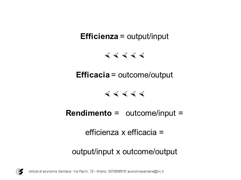 Efficienza = output/input      Efficacia = outcome/output