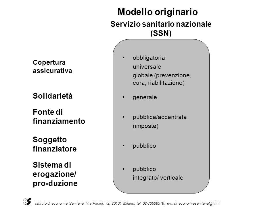 Servizio sanitario nazionale (SSN)