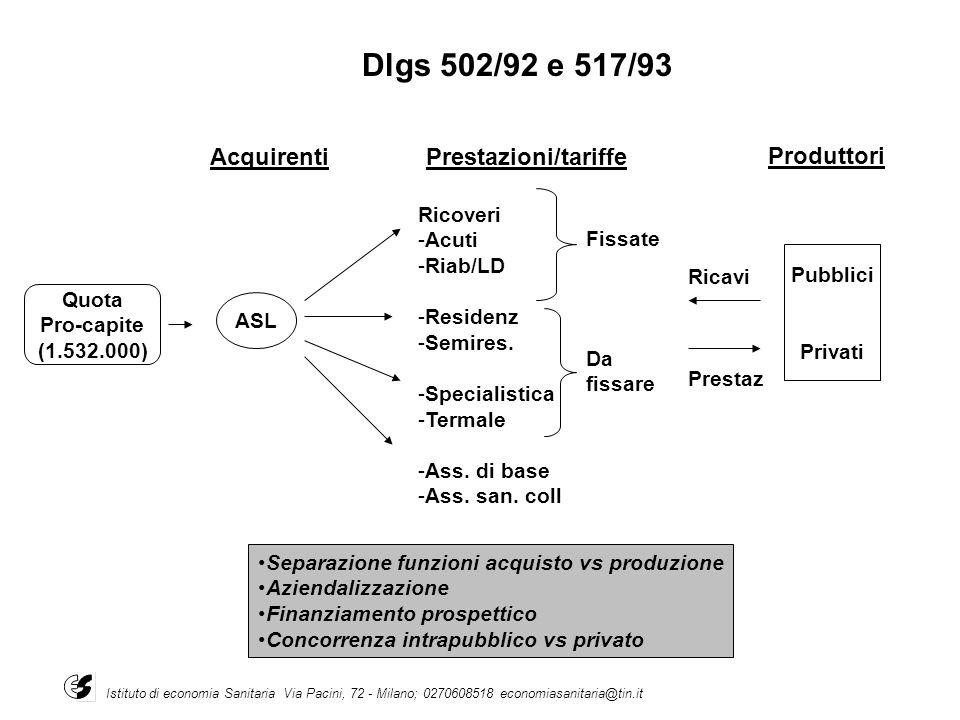 Dlgs 502/92 e 517/93 Acquirenti Prestazioni/tariffe Produttori