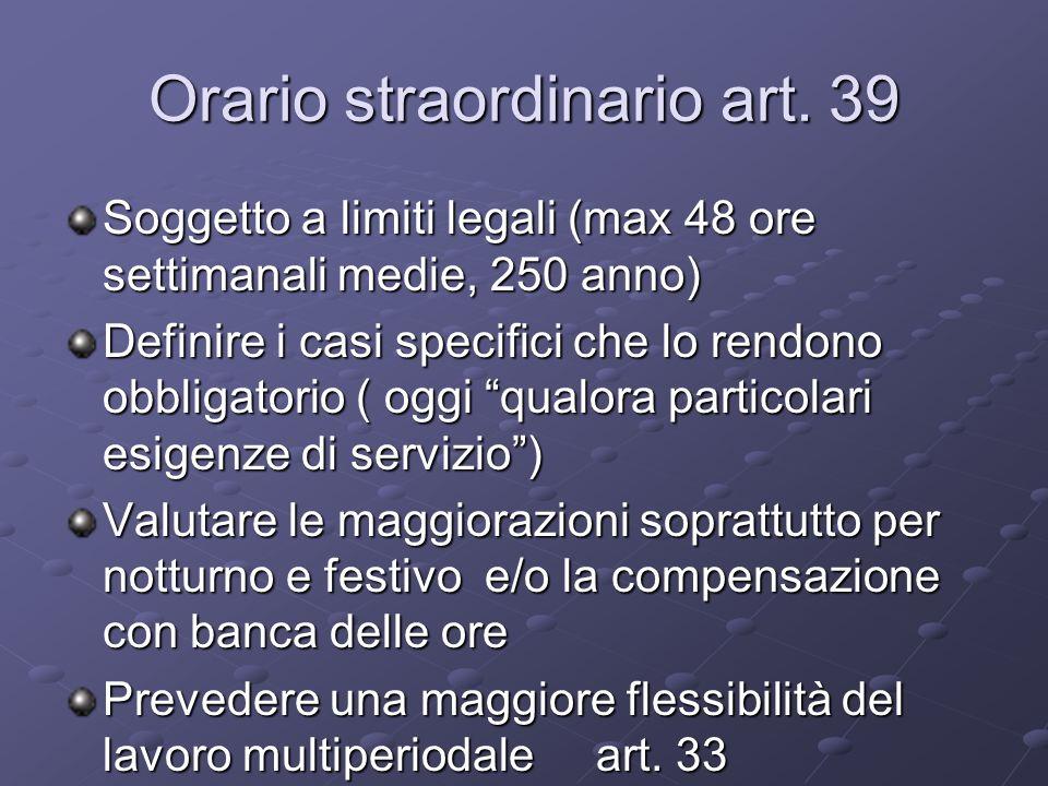 Orario straordinario art. 39