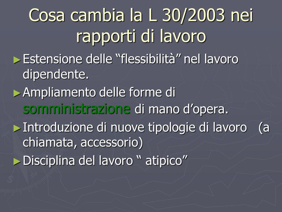 Cosa cambia la L 30/2003 nei rapporti di lavoro