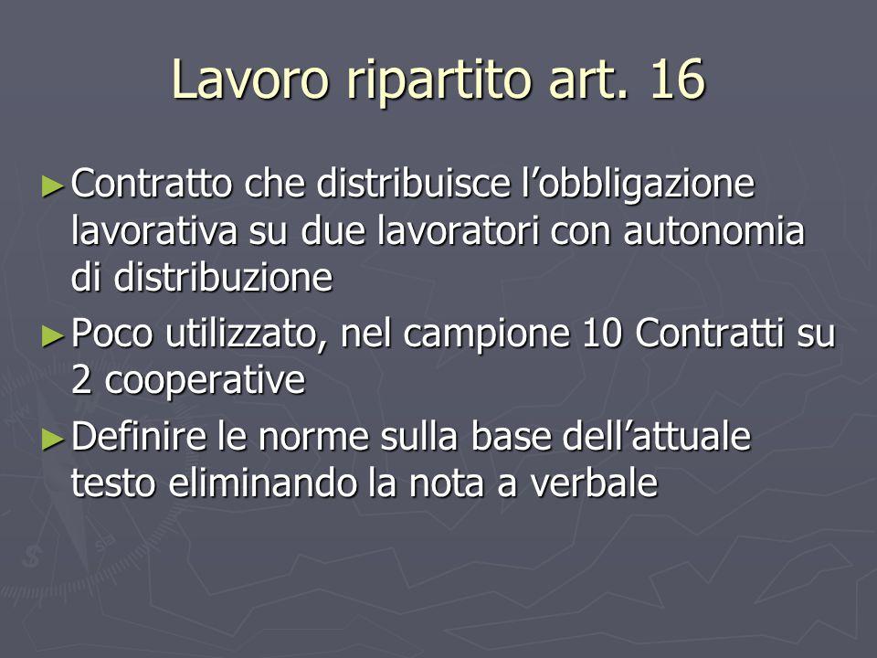 Lavoro ripartito art. 16 Contratto che distribuisce l'obbligazione lavorativa su due lavoratori con autonomia di distribuzione.