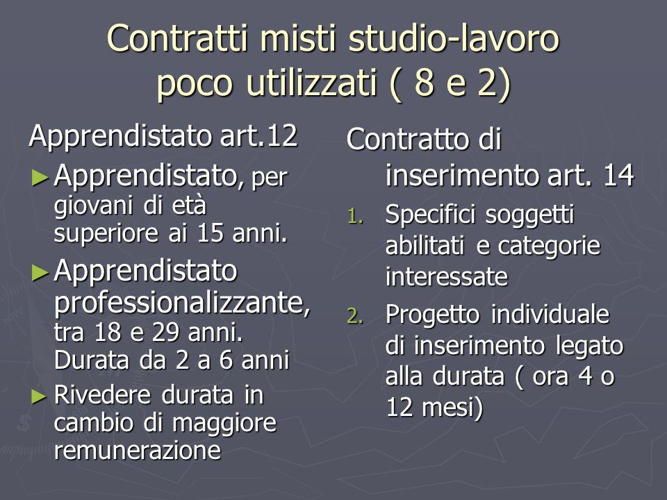 Contratti misti studio-lavoro poco utilizzati ( 8 e 2)