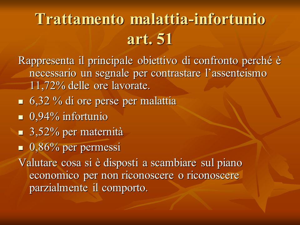 Trattamento malattia-infortunio art. 51