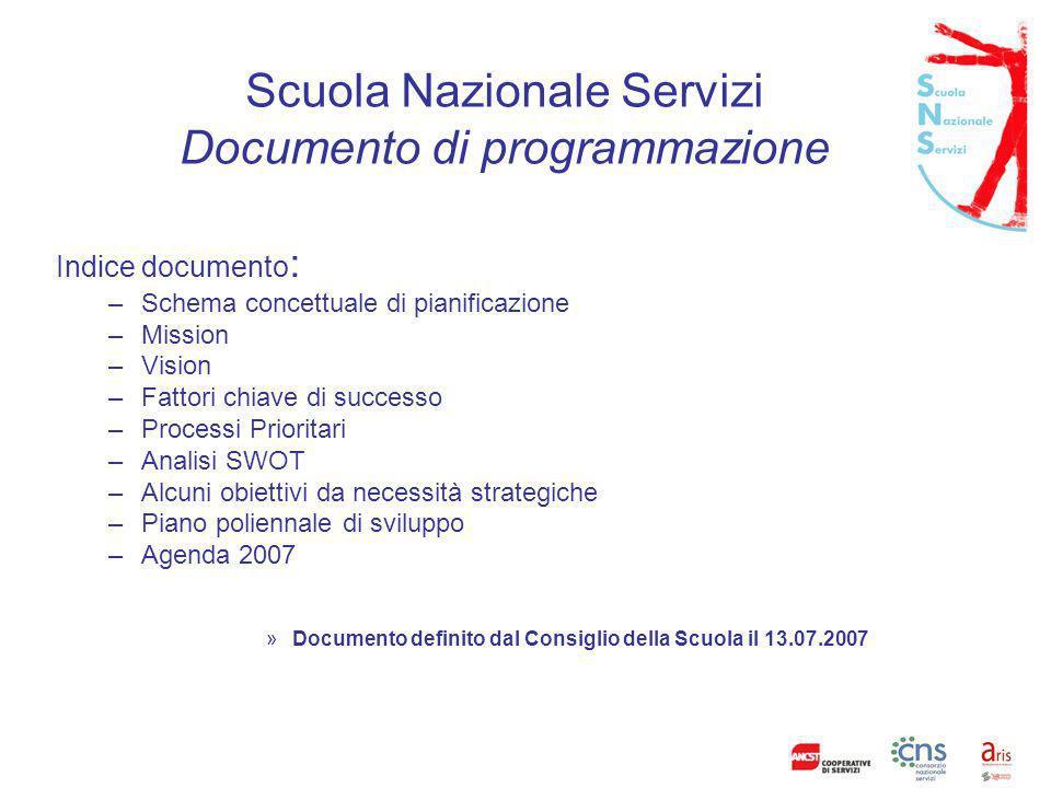 Scuola Nazionale Servizi Documento di programmazione