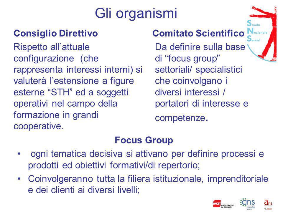 Gli organismi Consiglio Direttivo