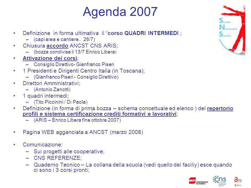 Agenda 2007 Definizione in forma ultimativa il corso QUADRI INTERMEDI ; (capi area e cantiere.. 26/7)