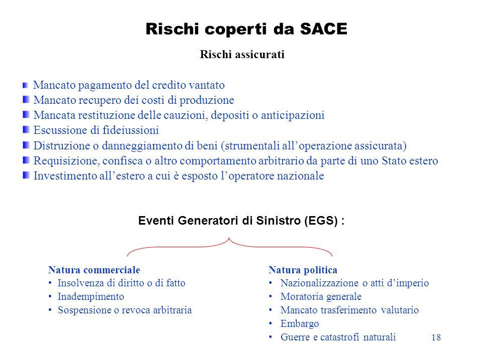 Eventi Generatori di Sinistro (EGS) :
