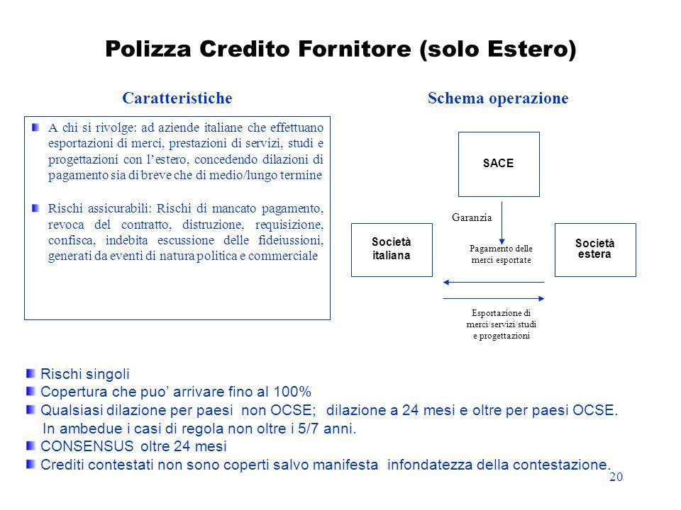 Polizza Credito Fornitore (solo Estero)