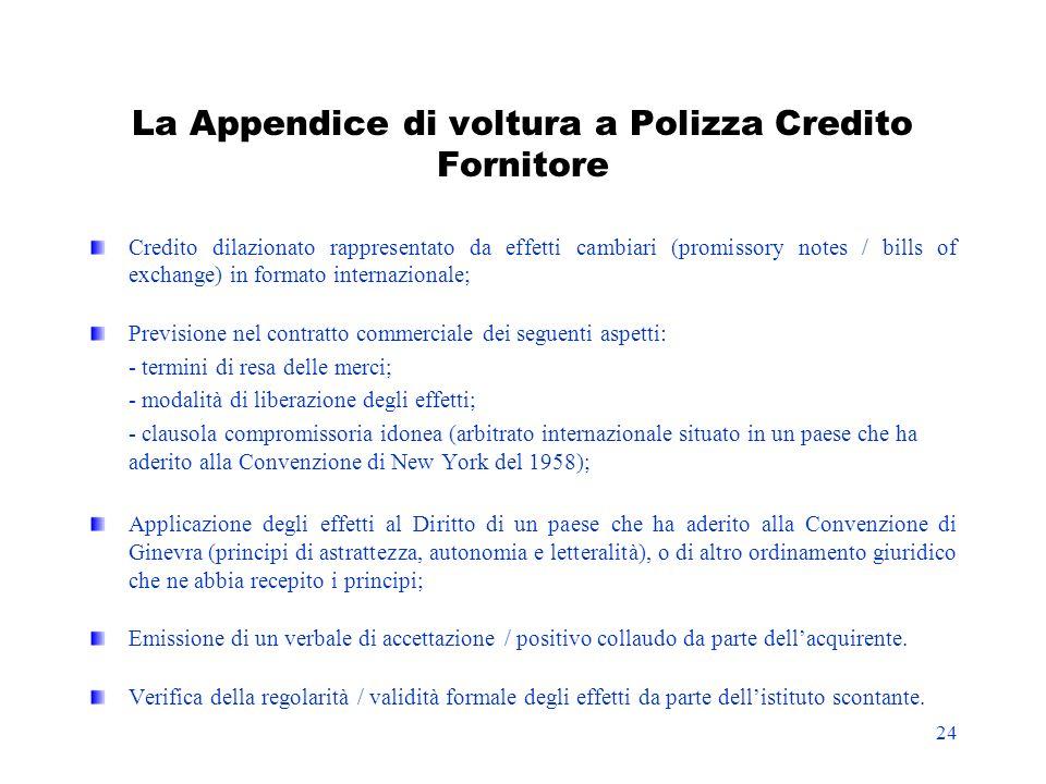 La Appendice di voltura a Polizza Credito Fornitore