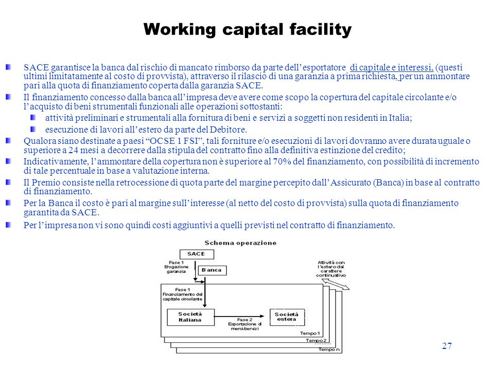 Working capital facility