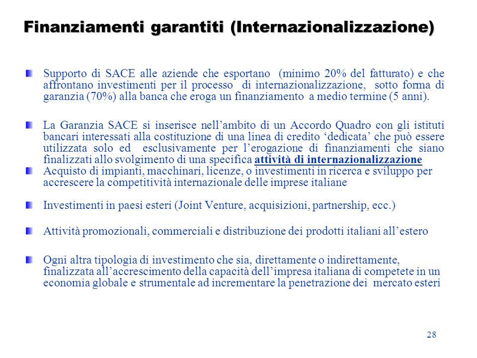 Finanziamenti garantiti (Internazionalizzazione)
