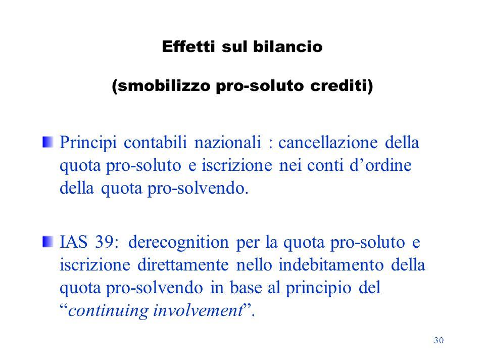 Effetti sul bilancio (smobilizzo pro-soluto crediti)