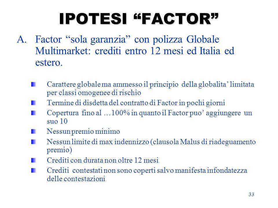 IPOTESI FACTOR Factor sola garanzia con polizza Globale Multimarket: crediti entro 12 mesi ed Italia ed estero.