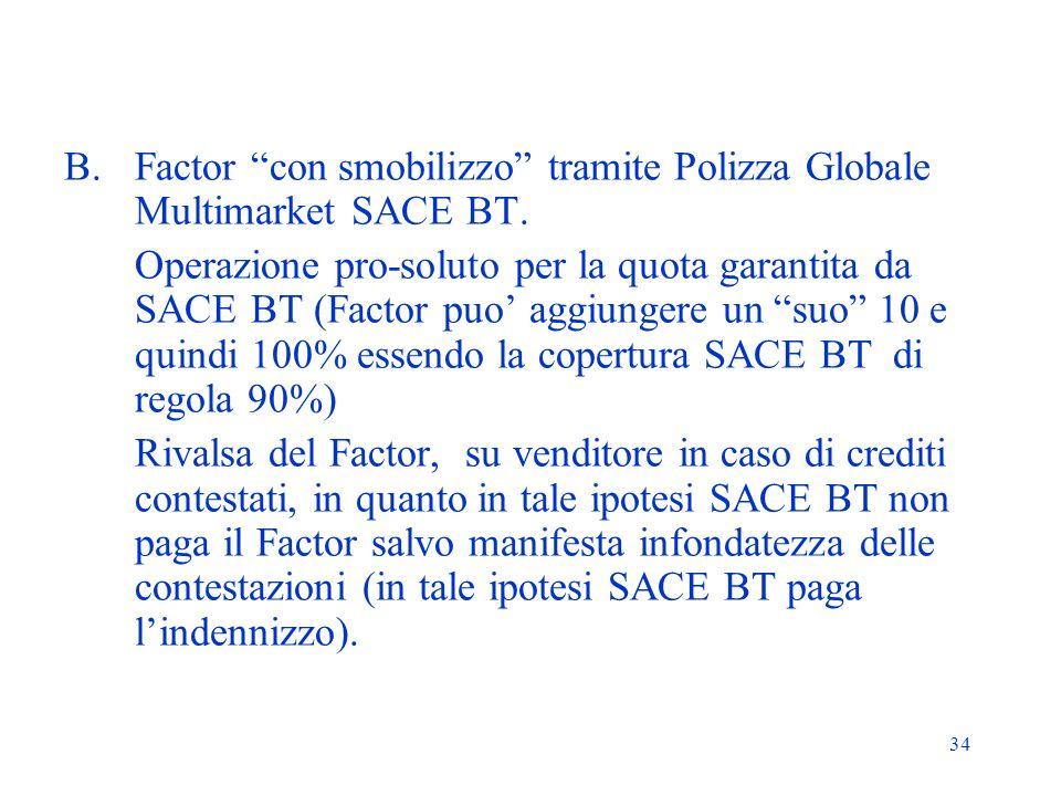 Factor con smobilizzo tramite Polizza Globale Multimarket SACE BT.