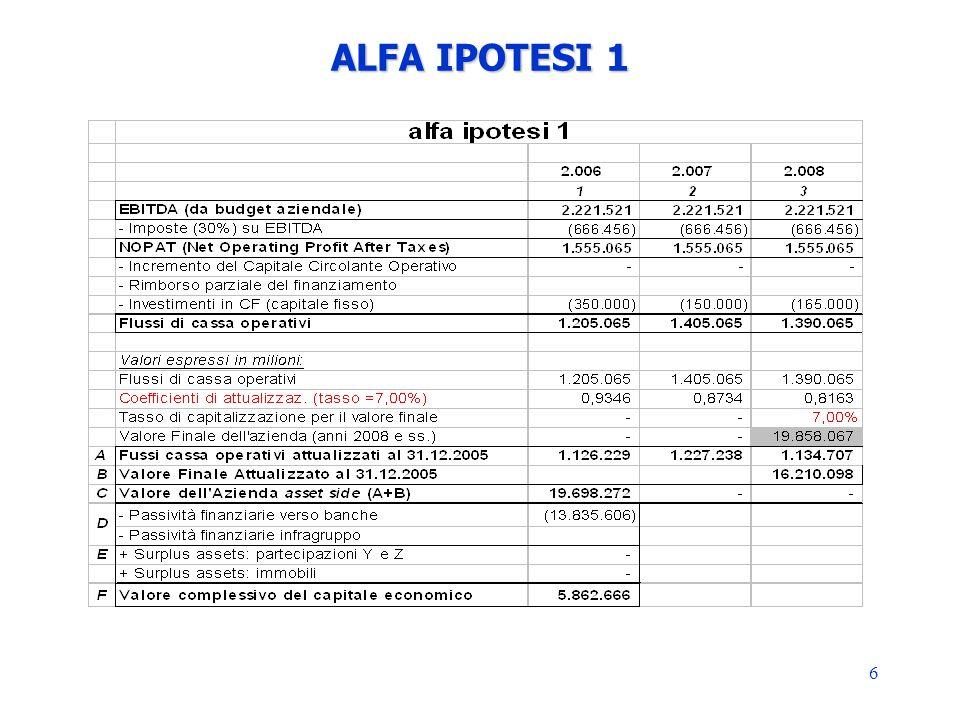 ALFA IPOTESI 1