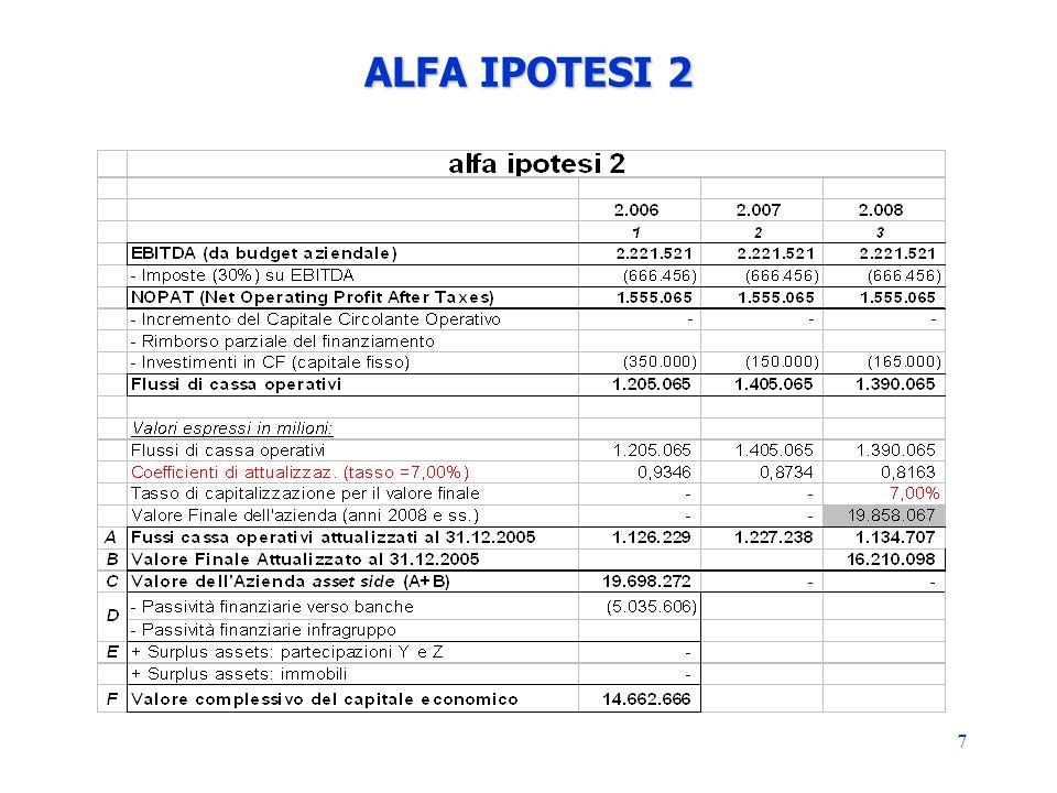 ALFA IPOTESI 2