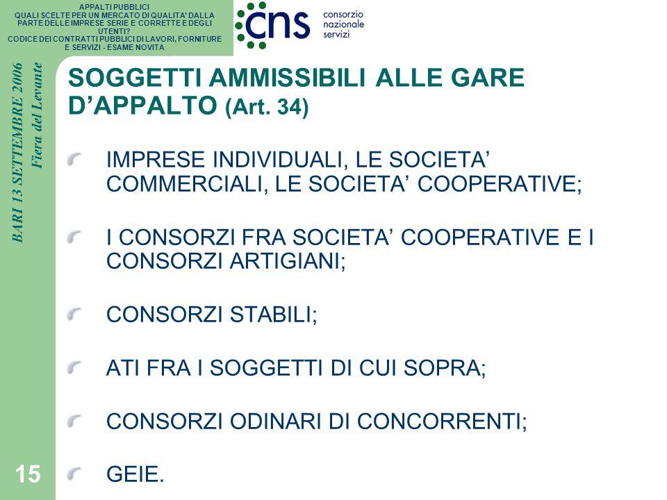 SOGGETTI AMMISSIBILI ALLE GARE D'APPALTO (Art. 34)