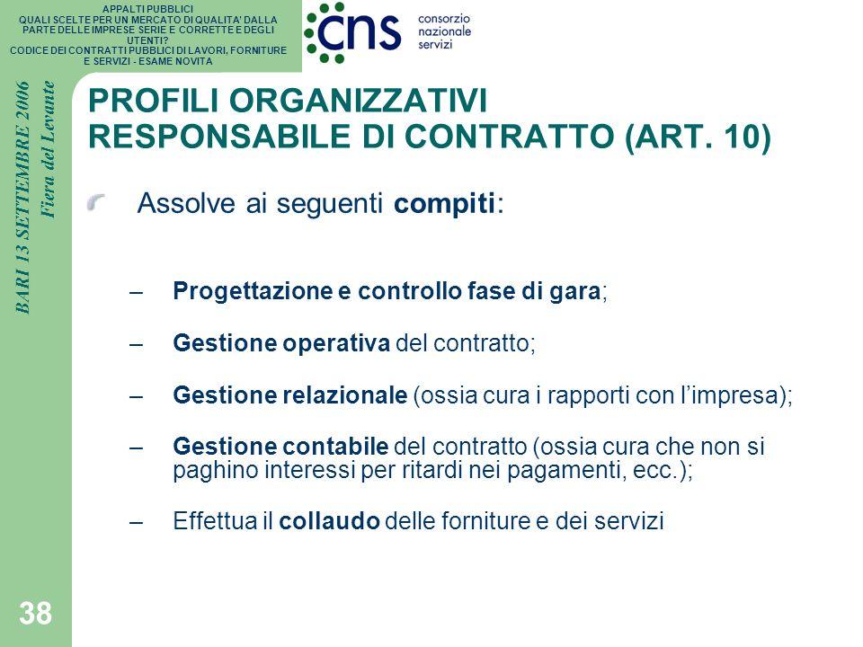 PROFILI ORGANIZZATIVI RESPONSABILE DI CONTRATTO (ART. 10)