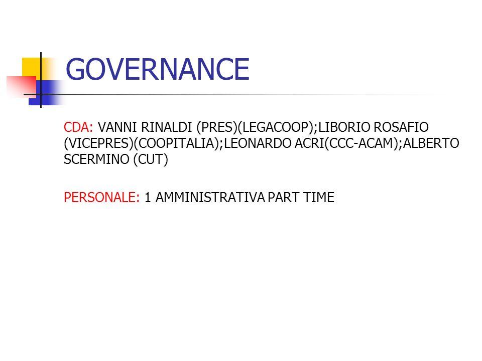 GOVERNANCE CDA: VANNI RINALDI (PRES)(LEGACOOP);LIBORIO ROSAFIO (VICEPRES)(COOPITALIA);LEONARDO ACRI(CCC-ACAM);ALBERTO SCERMINO (CUT)