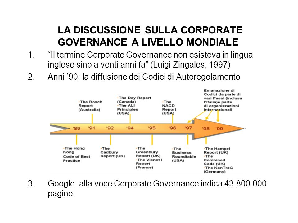 LA DISCUSSIONE SULLA CORPORATE GOVERNANCE A LIVELLO MONDIALE