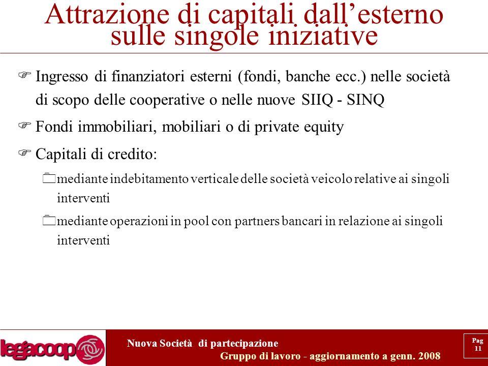 Attrazione di capitali dall'esterno sulle singole iniziative