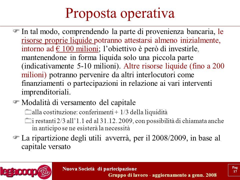 Gruppo di lavoro - aggiornamento a genn. 2008