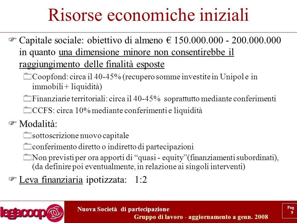 Risorse economiche iniziali