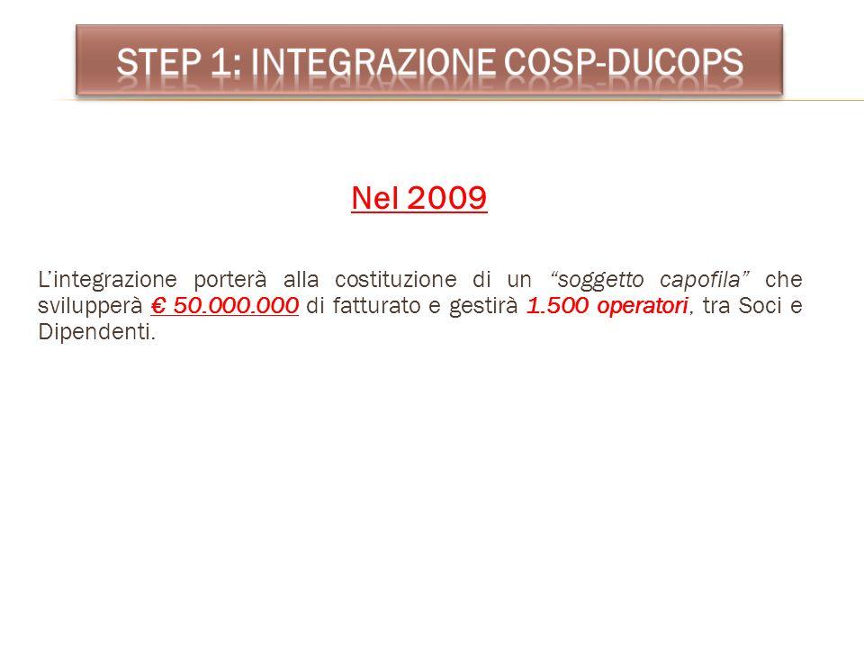 Step 1: integrazione cosp-ducops
