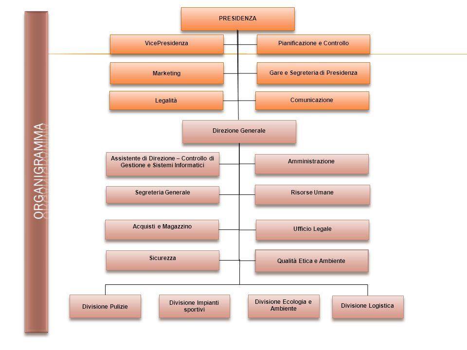 Qualità Etica e Ambiente Divisione Impianti sportivi
