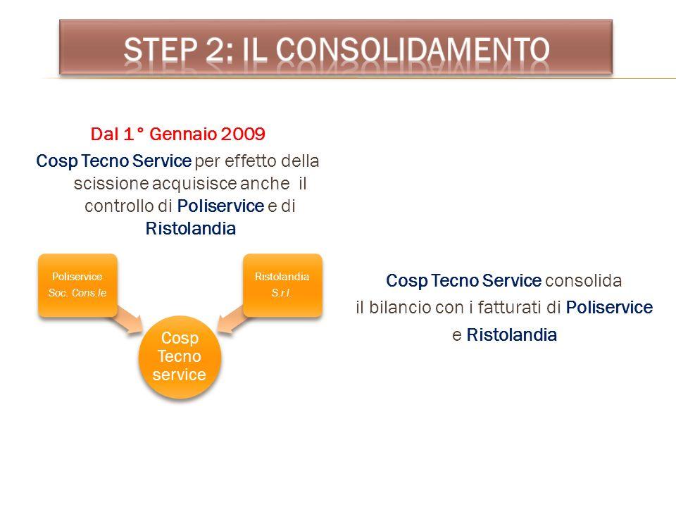 Step 2: il consolidamento
