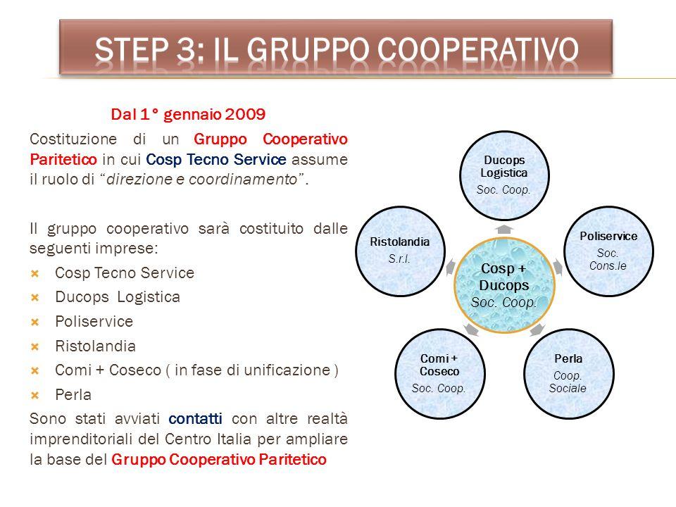 Step 3: il gruppo cooperativo