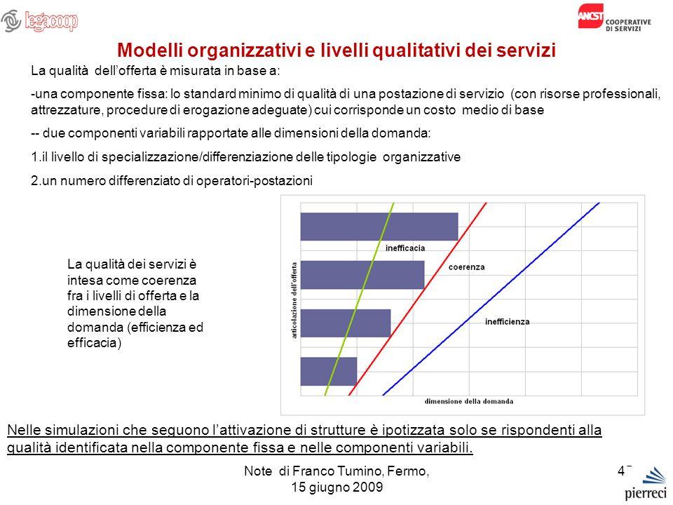 Modelli organizzativi e livelli qualitativi dei servizi