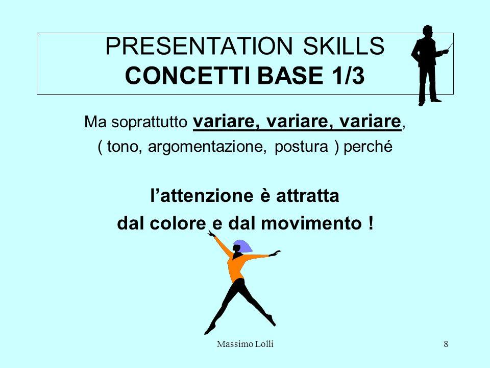 PRESENTATION SKILLS CONCETTI BASE 1/3