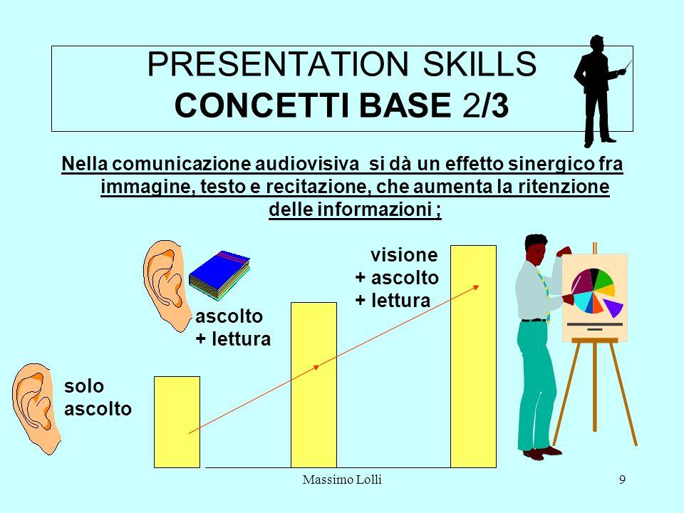 PRESENTATION SKILLS CONCETTI BASE 2/3