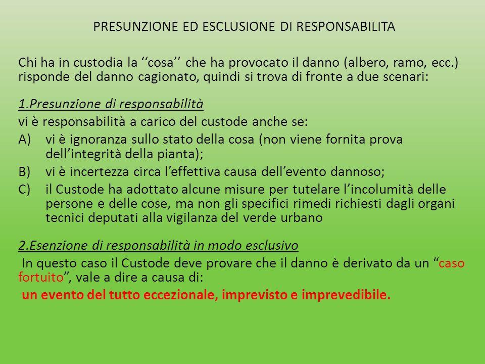 PRESUNZIONE ED ESCLUSIONE DI RESPONSABILITA
