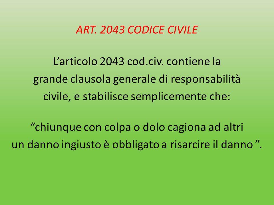 ART. 2043 CODICE CIVILE L'articolo 2043 cod. civ