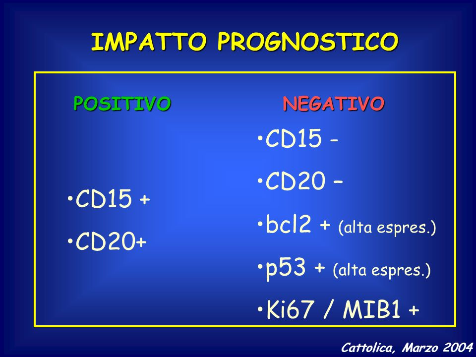 IMPATTO PROGNOSTICO CD15 - CD20 – bcl2 + (alta espres.) CD15 +