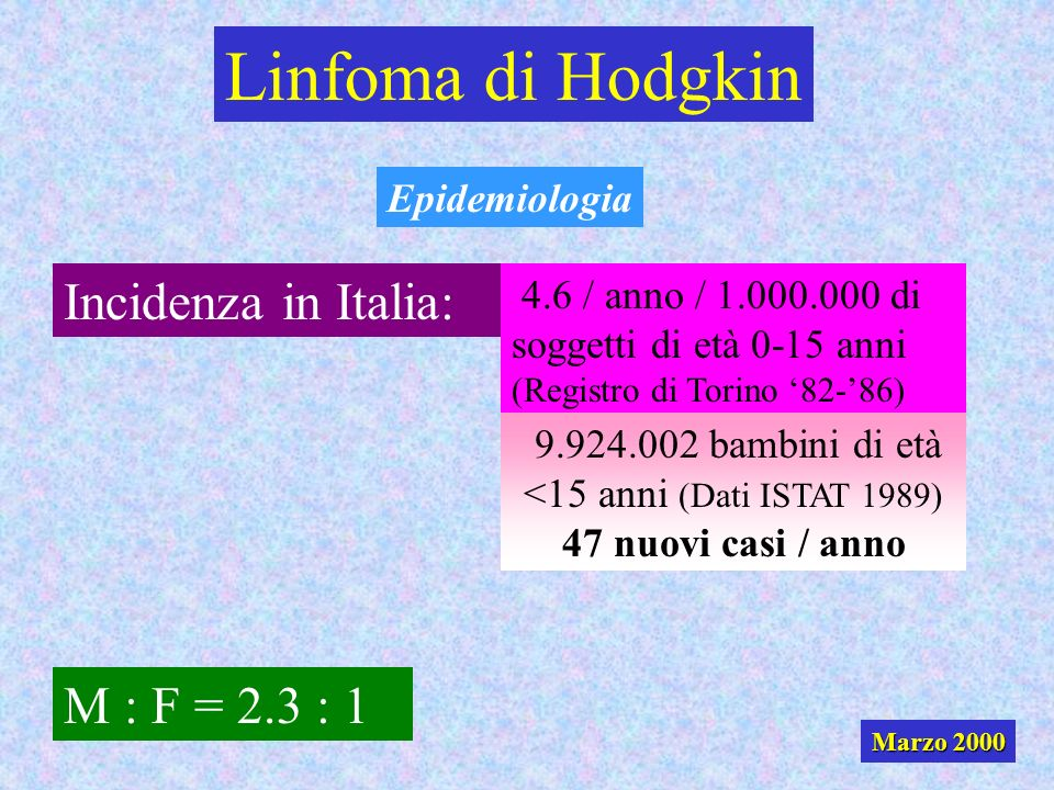 9.924.002 bambini di età <15 anni (Dati ISTAT 1989)