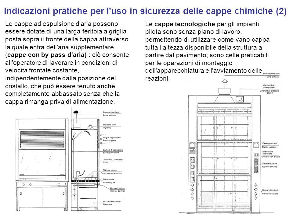 Indicazioni pratiche per l uso in sicurezza delle cappe chimiche (2)