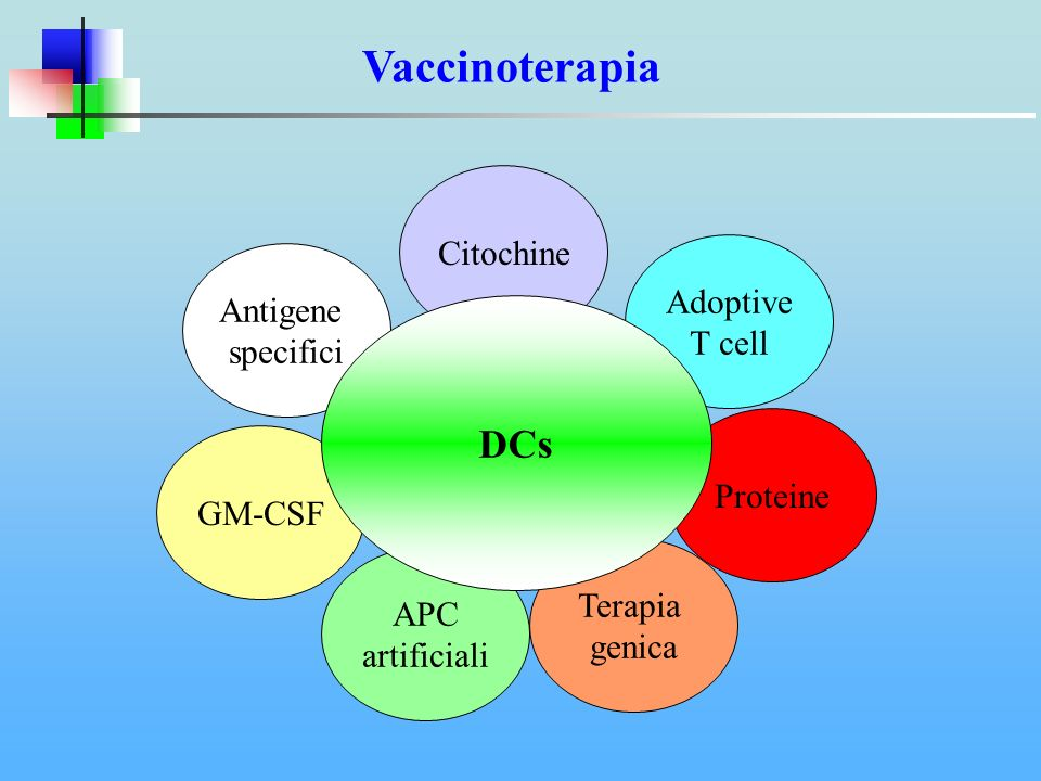 Vaccinoterapia DCs Citochine Adoptive T cell Antigene specifici