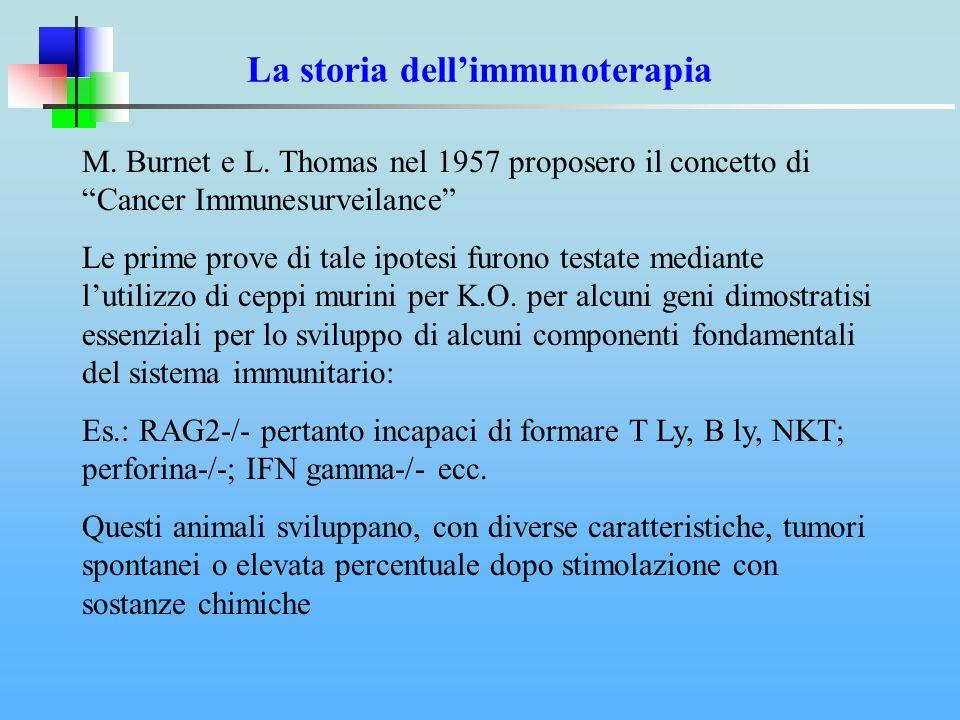 La storia dell'immunoterapia