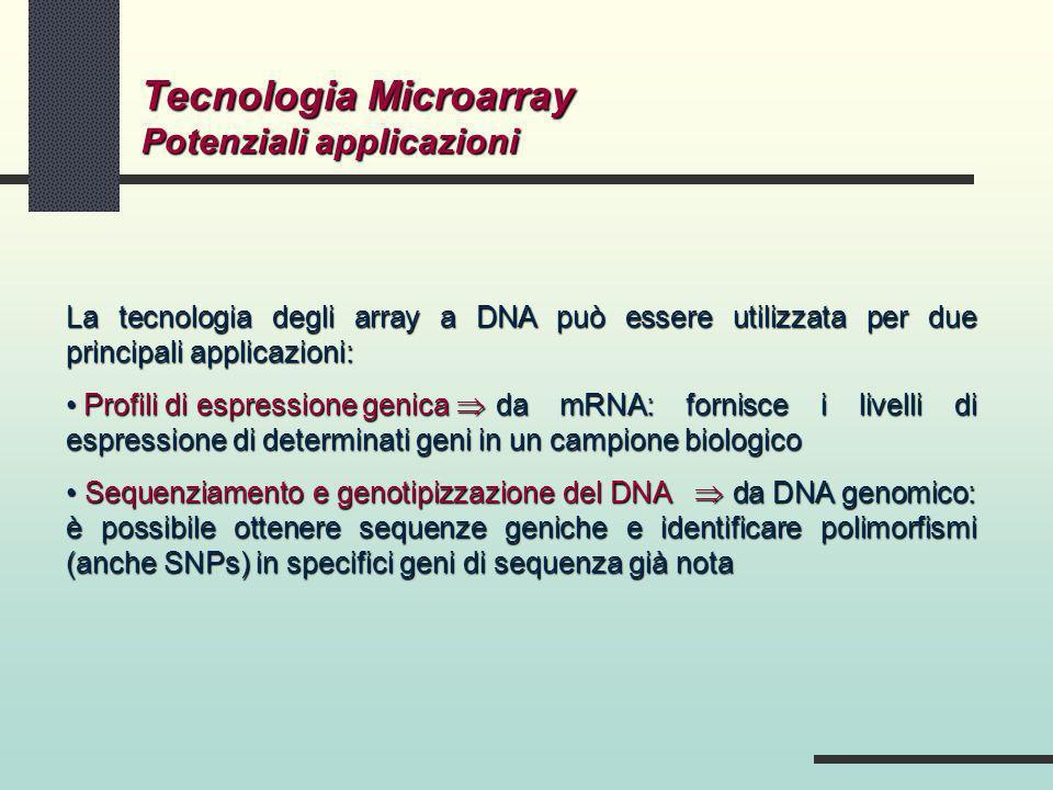 Tecnologia Microarray