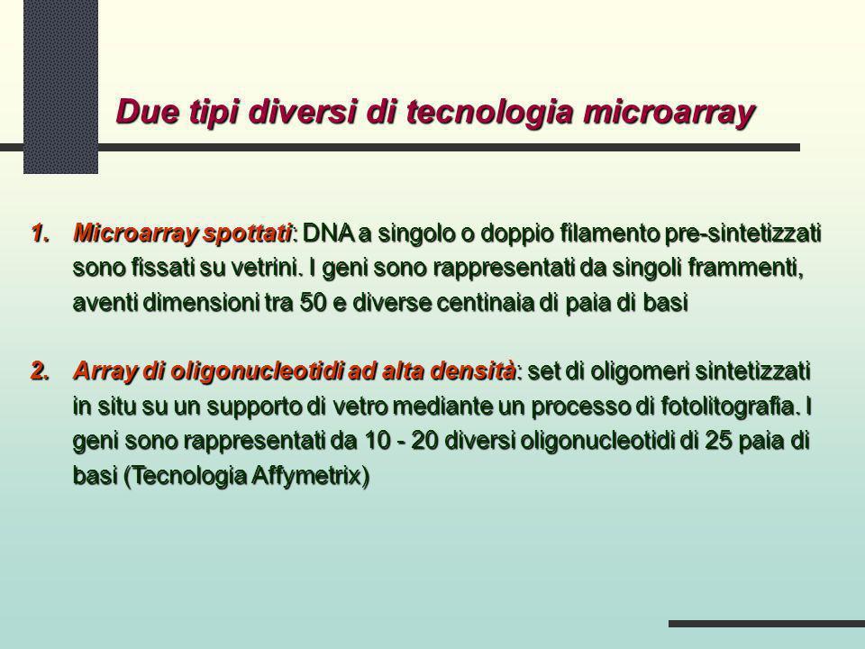 Due tipi diversi di tecnologia microarray
