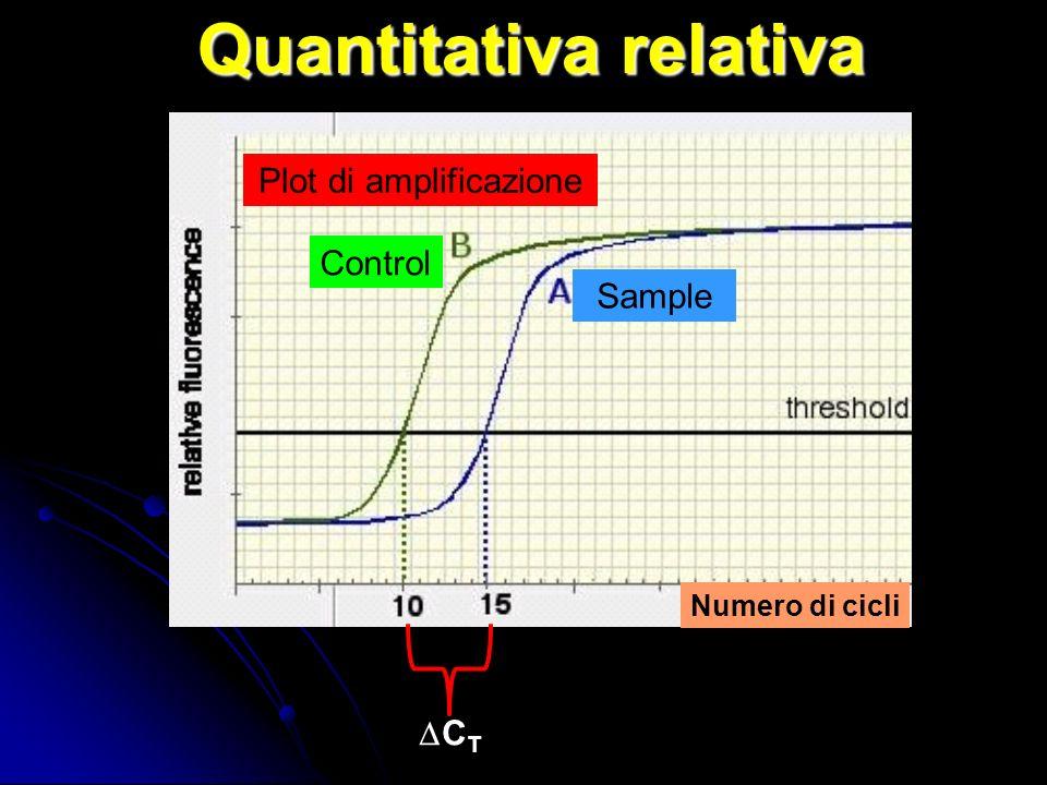 Quantitativa relativa