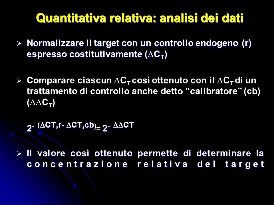 Quantitativa relativa: analisi dei dati