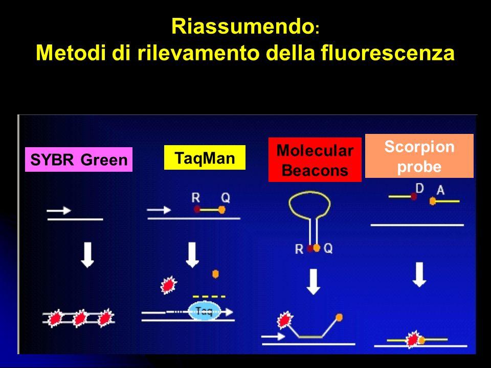 Metodi di rilevamento della fluorescenza